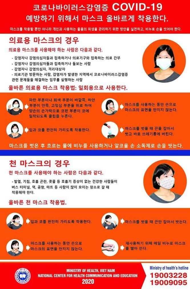 infographic: Khuyến cáo phòng bệnh Covid-19 bằng tiếng Hàn