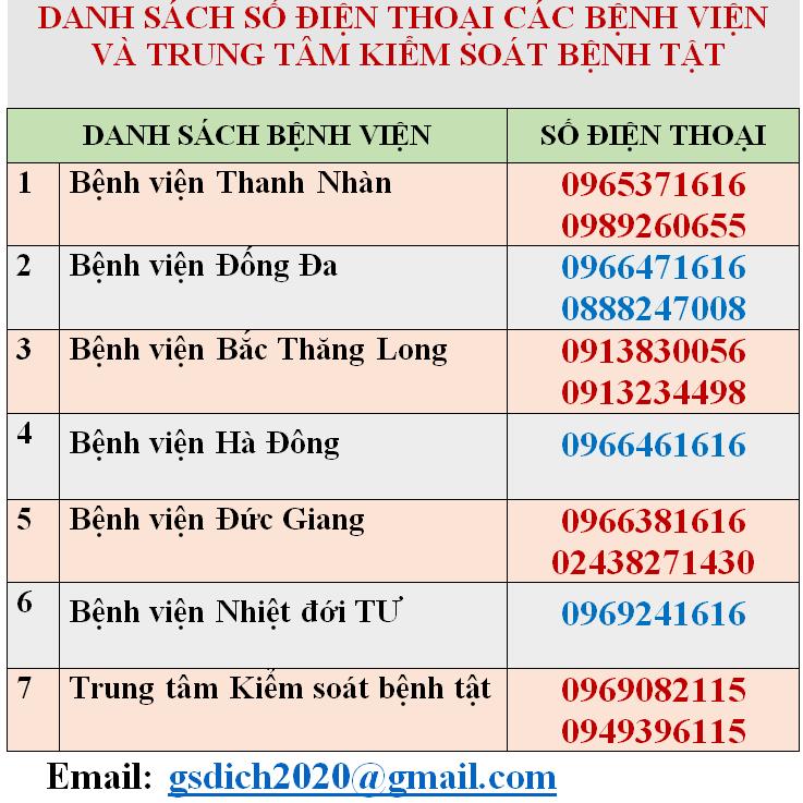 Thông báo khẩn số 18: Bộ Y tế tìm người từng đến 28 điểm gồm Hà Nội, TP.HCM, Đà Nẵng...