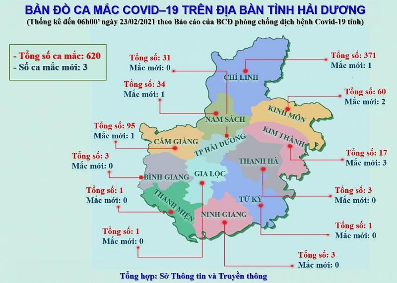 TP Hải Dương mở rộng xét nghiệm Covid-19