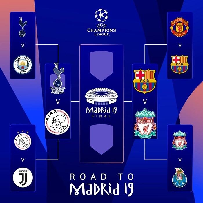 Hành trình đến bán kết Champions Leauge 2018/2019 của 4 đội mạnh nhất