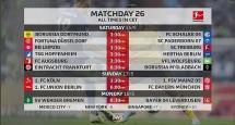 Bundesliga trở lại với các trận cầu đỉnh cao không khán giả