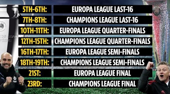 """""""Chốt"""" kịch bản phần còn lại của các giải đấu châu Âu"""