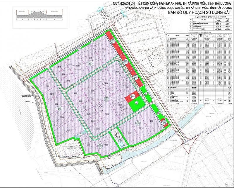 quy hoạch chi tiết xây dựng Cụm công nghiệp An Phụ