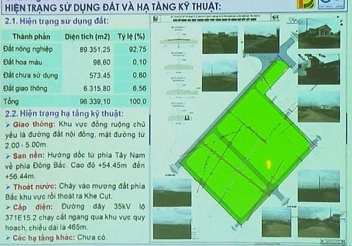Công bố đồ án quy hoạch khu dân cư hiện đại tại thị trấn Nghĩa Đàn