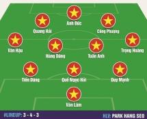 Đội hình dự kiến ĐT Việt Nam đấu Thái Lan: Công cường, thủ chắc