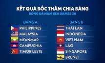 ĐT Việt Nam cùng bảng với Thái Lan tại SEA Games 30 2019