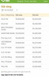 Giá vàng hôm nay 18/10: Vàng sụt giảm