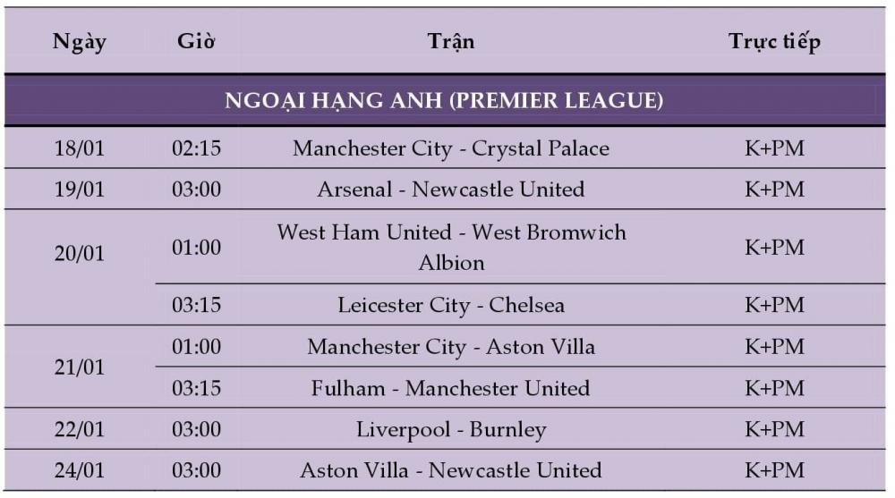 Toàn bộ lịch thi đấu bóng đá và truyền hình trực tiếp tuần từ 18 - 24/1/2021