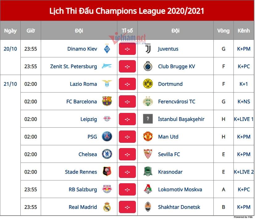Lịch thi đấu bóng đá hôm nay 20/10: Khai màn Cup C1