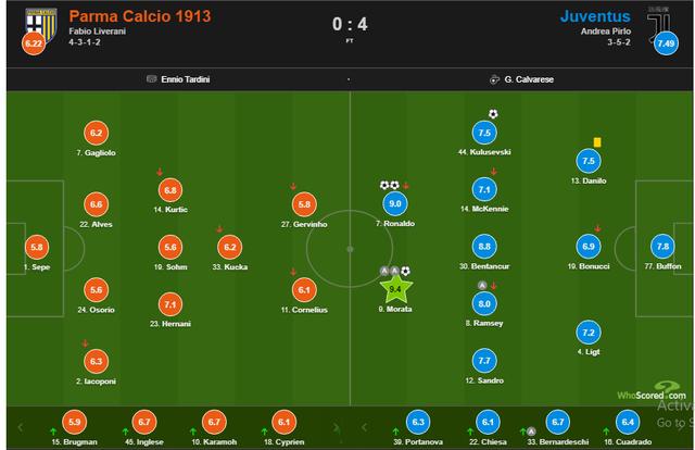 C.Ronaldo tỏa sáng rực rỡ, Juventus đại thắng Parma - 5