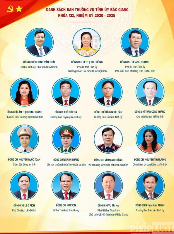 Chân dung Ban Thường vụ Tỉnh uỷ Bắc Giang khoá XIX, nhiệm kỳ 2020 – 2025