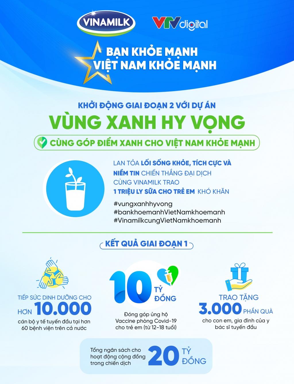 """Tổng quan các hoạt động trong khuôn khổ chiến dịch """"Bạn Khỏe Mạnh, Việt Nam Khỏe Mạnh"""