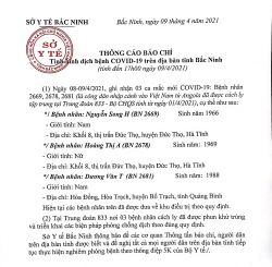 Bắc Ninh ghi nhận thêm 3 ca nhiễm Covid-19 mới
