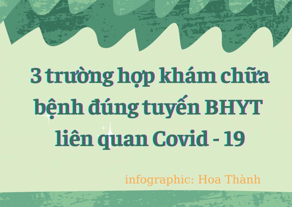 infographic: 3 trường hợp khám chữa bệnh đúng tuyến BHYT liên quan Covid-19