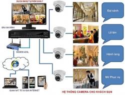 Hệ thống camera ở khách sạn - trợ thủ đắc lực phòng, chống dịch Covid-19