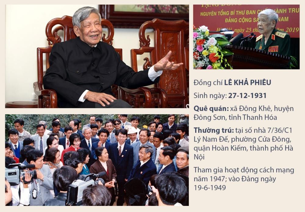 infographic nguyen tong bi thu le kha phieu 1931 2020