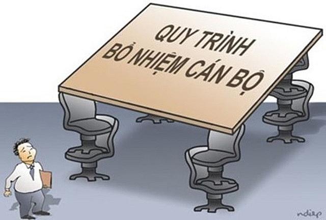 Thu hồi quyết định tuyển dụng, bổ nhiệm hàng trăm cán bộ, công chức, viên chức