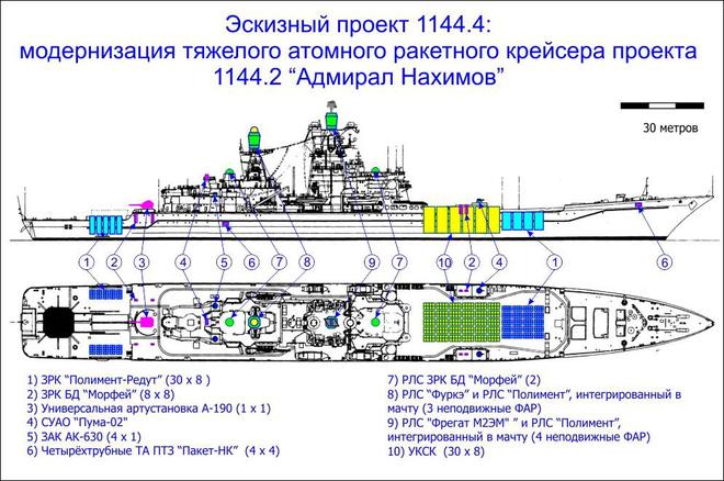 Chiến hạm mạnh nhất hành tinh của Nga sắp tái xuất: Kho tên lửa di động trên biển