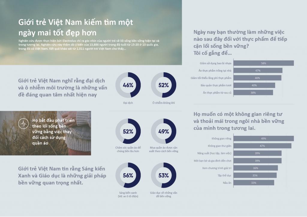 Kết quả nghiên cứu tiêu biểu ở Việt Nam