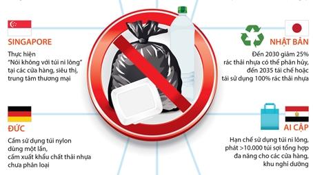 no luc chong rac thai nhua tren the gioi