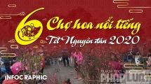 6 chợ hoa nổi tiếng đất Hà thành