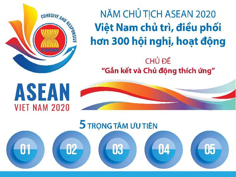 viet nam chu tich asean 2020 5 trong tam 7 hoat dong chinh