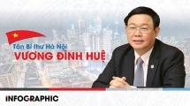Đồng chí Vương Đình Huệ được phân công giữ chức Bí thư Thành ủy Hà Nội