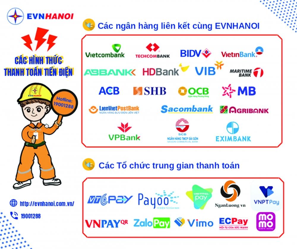 Các ngân hàng và tổ chức thanh toán trung gian có hợp tác với EVNHANOI