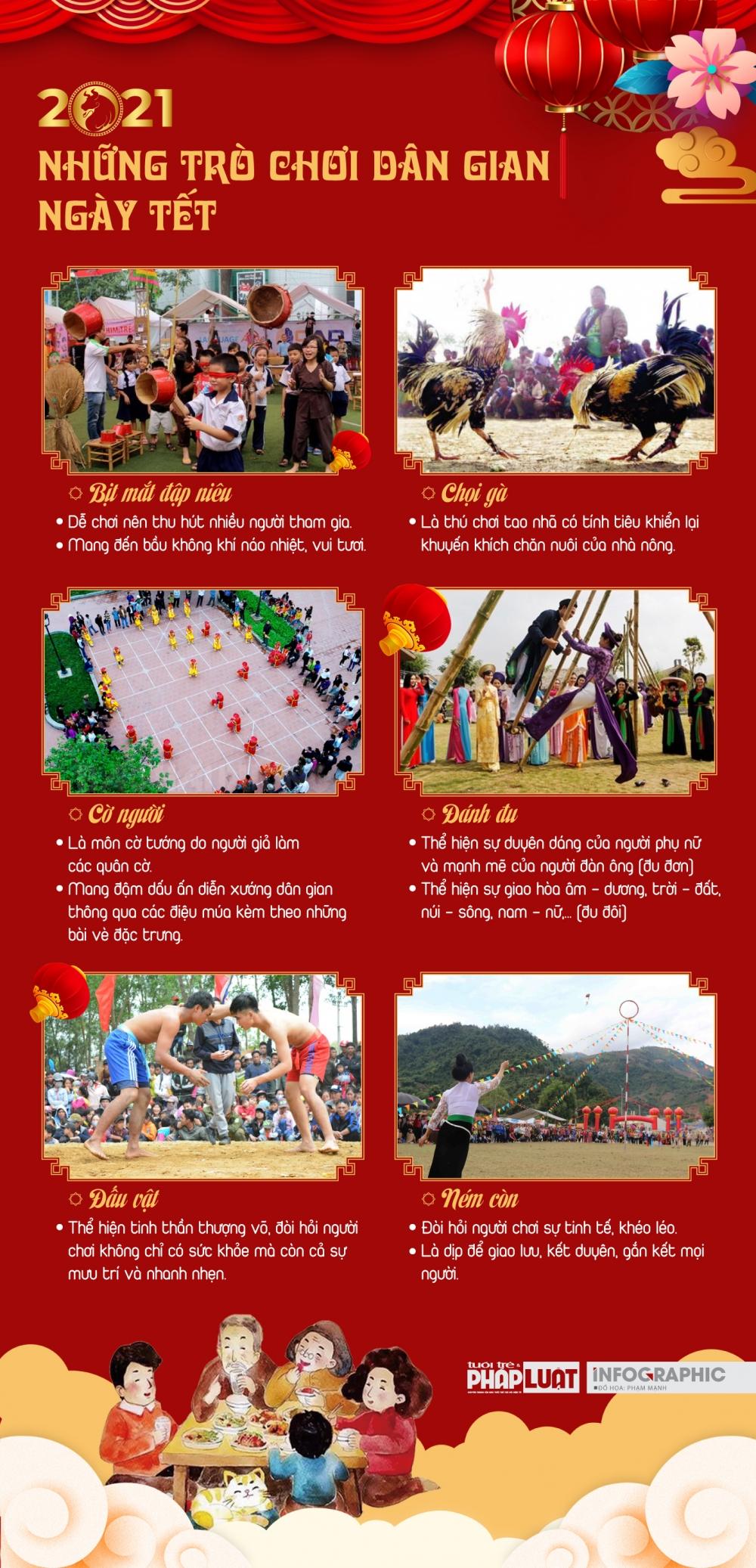 Những trò chơi dân gian ngày Tết cổ truyền