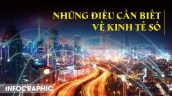 """Kinh tế số - cơ hội """"bứt phá""""cho Việt Nam"""