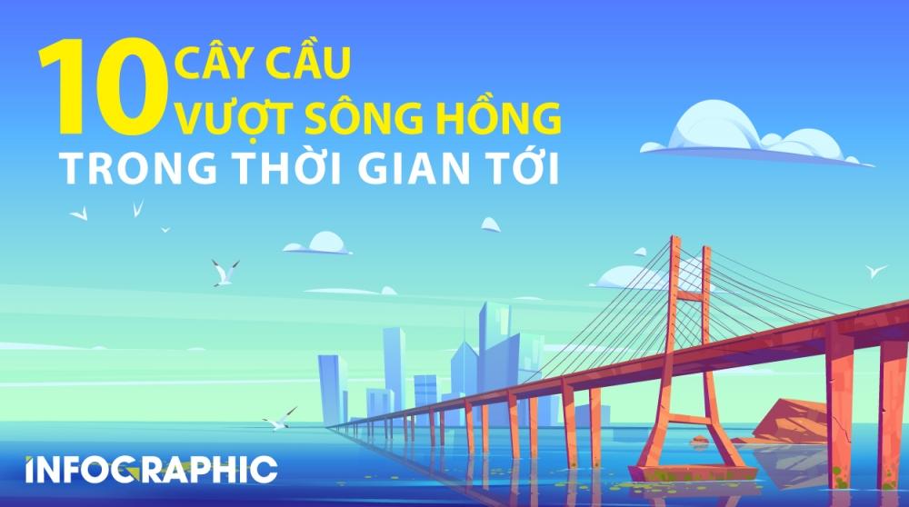 Hà Nội xây dựng mới 10 cầu bắc qua sông Hồng trong thời gian tới