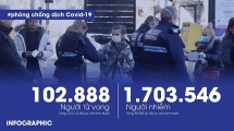 """Hơn 100.000 ca tử vong toàn cầu, nước Anh đối mặt """"ngày chết chóc"""""""