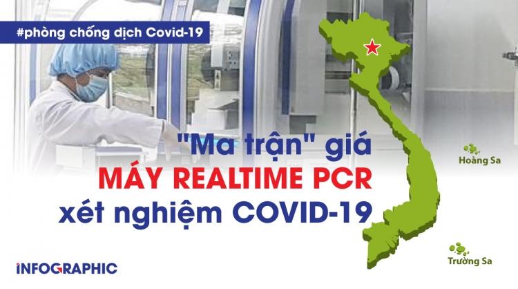 """""""Ma trận"""" giá máy Realtime PCR xét nghiệm Covid-19"""