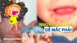 Hà Nội cảnh báo về số ca mắc tay chân miệng gia tăng