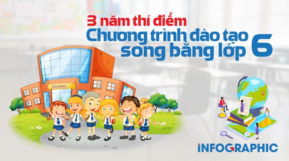 3 năm thí điểm chương trình đào tạo song bằng Cambridge ở Việt Nam