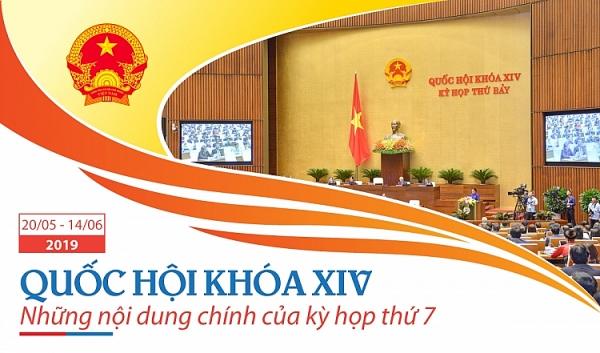infographic nhung noi dung chinh ky hop thu bay quoc hoi khoa xiv