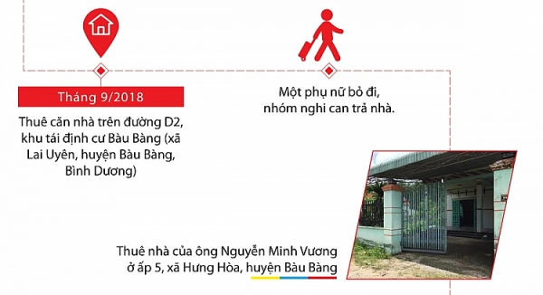 infographic hanh trinh mo am vu an giet nguoi bo thung do be tong 22284