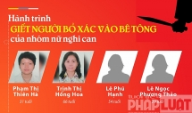 infographic hanh trinh mo am vu an giet nguoi bo thung do be tong