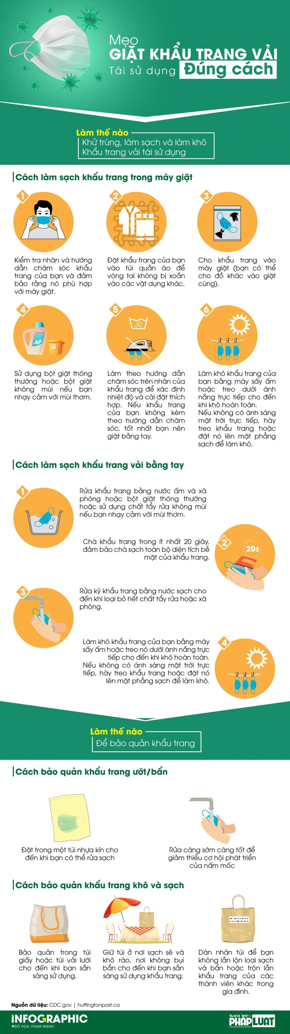 Cách giặt khẩu trang tái sử dụng đúng cách