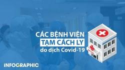 11 bệnh viện phải thực hiện cách ly y tế để chống dịch Covid-19