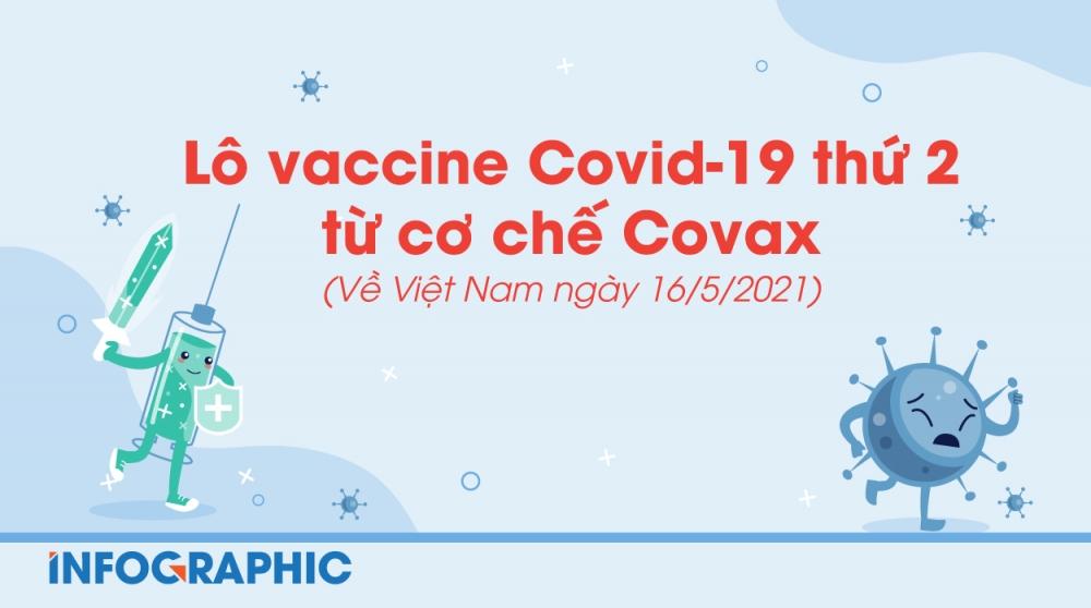 Lô vaccine Covid-19 thứ 2 hơn 1,6 triệu liều từ Covax đã về tới Hà Nội