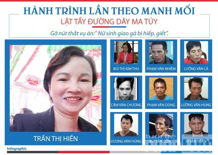 infographic hanh trinh lan theo manh moi me nu sinh giao ga