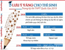 infographic 5 luu y vang thi sinh thpt quoc gia can thuoc nam long