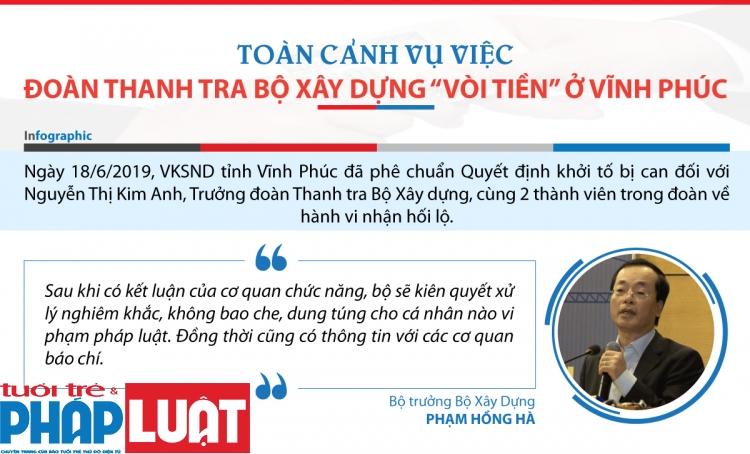 """Infographics: Vụ Đoàn thanh tra Bộ Xây dựng """"vòi tiền"""" ở Vĩnh Phúc"""