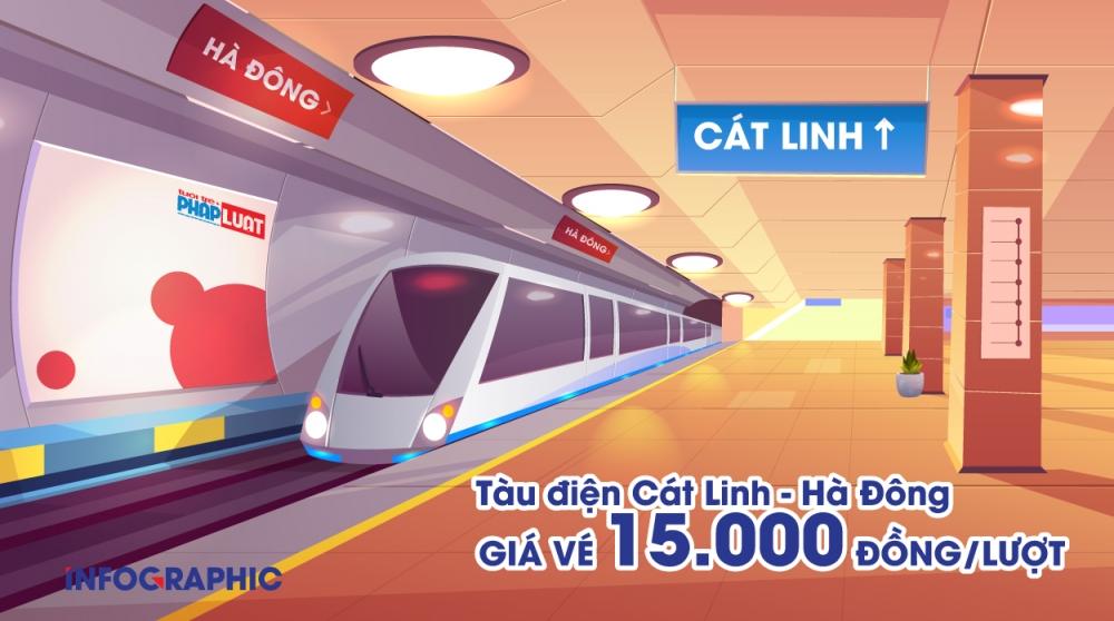 Tàu điện Cát Linh - Hà Đông công bố giá vé 8.000 đồng một chặng