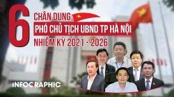 Hà Nội có 6 Phó Chủ tịch UBND thành phố nhiệm kỳ mới