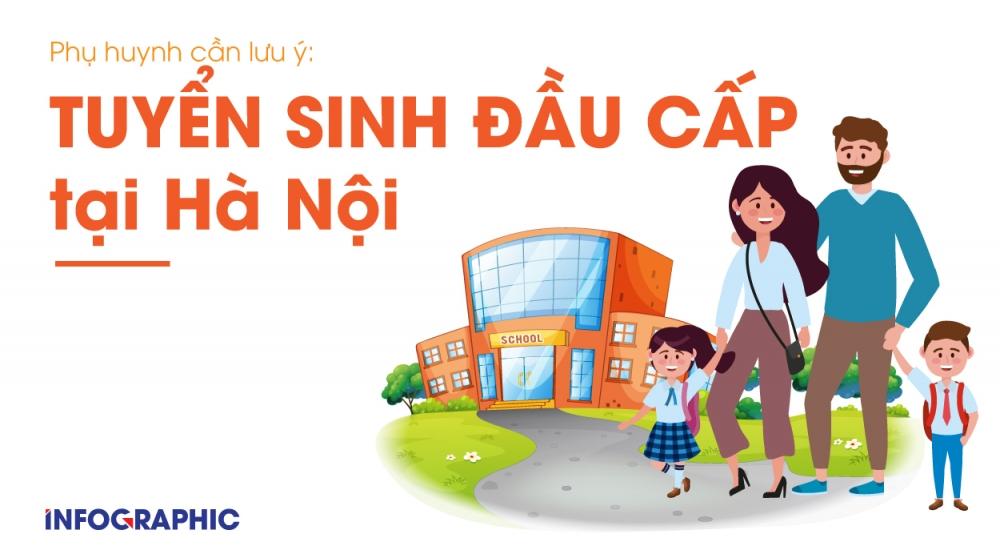 TP Hà Nội linh hoạt trong tuyển sinh đầu cấp năm học 2021 - 2022