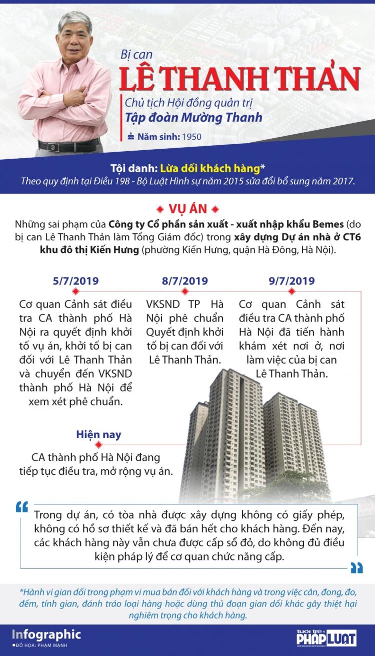 infographic khoi to le thanh than ve hanh vi lua doi khach hang
