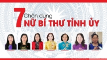 Chân dung 7 nữ Bí thư Tỉnh ủy đương nhiệm