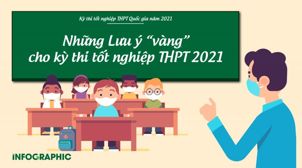 Hà Nội: Một số lưu ý khi tham dự kỳ thi THPT Quốc gia năm 2021